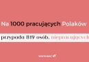Na 1000 pracujących Polaków